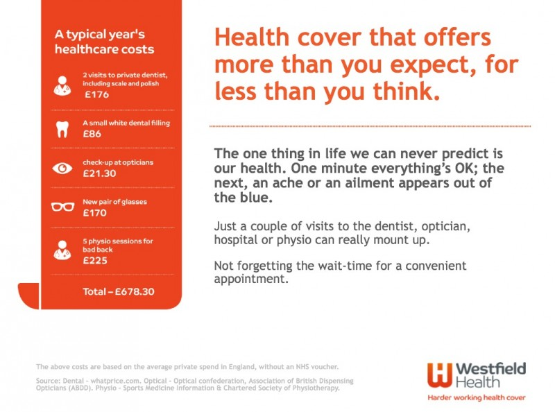 Westfield Health Gallery Image 3